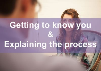 Initial Consultion - Getting to know you